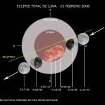 Esta noche hay eclipse total de luna