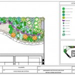 Diseño para terraza en San Juan